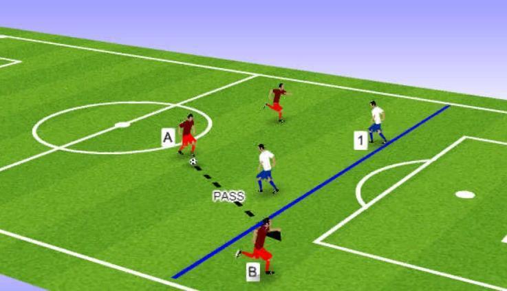Стратегия ставок на офсайды в футболе