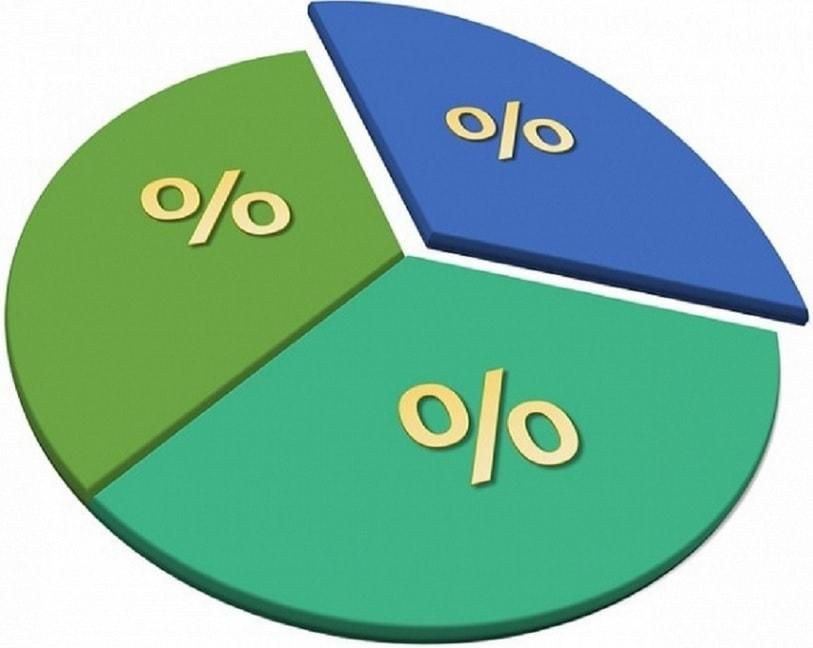 Стратегия ставок процент от банка