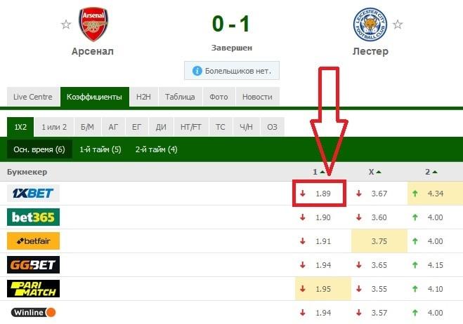 матч «Арсенал» - «Лестер»