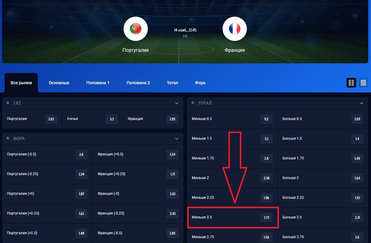 ставка на матч «Португалия» - «Франция»