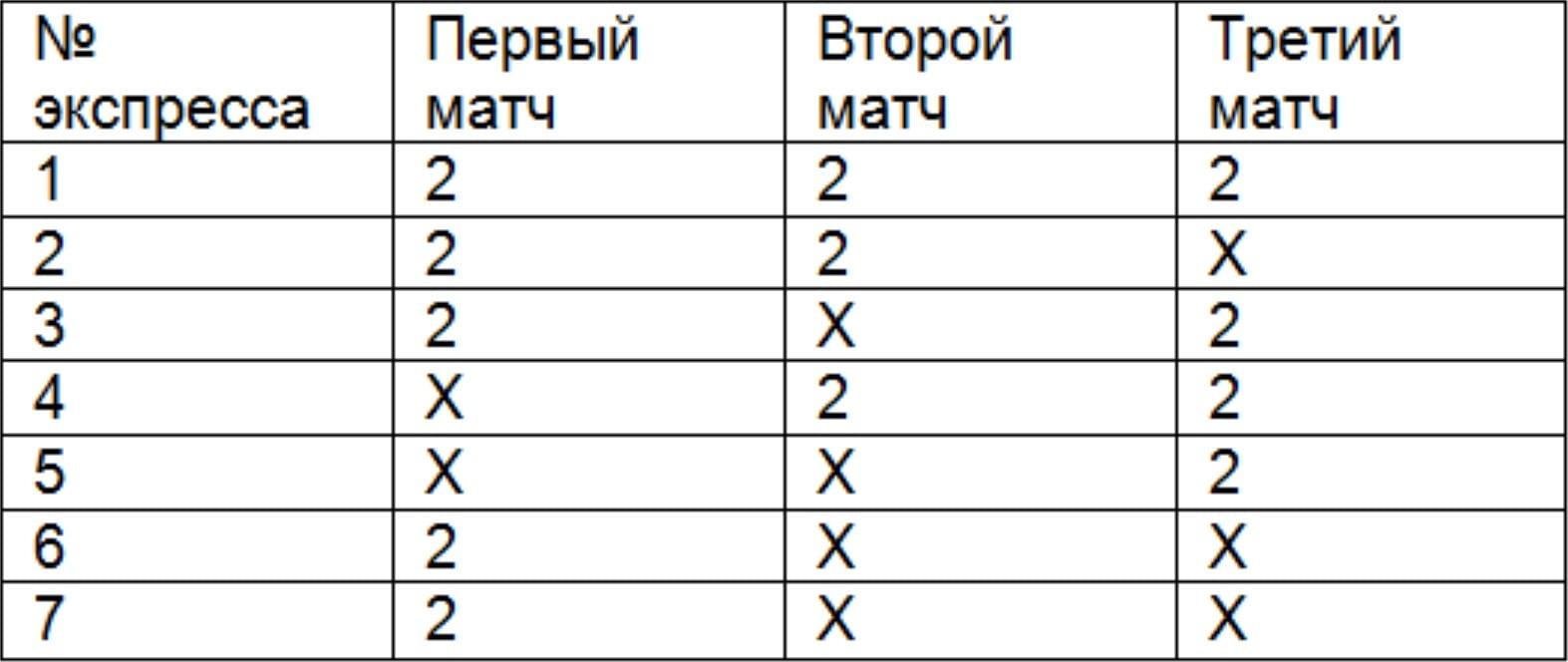 семь экспрессов